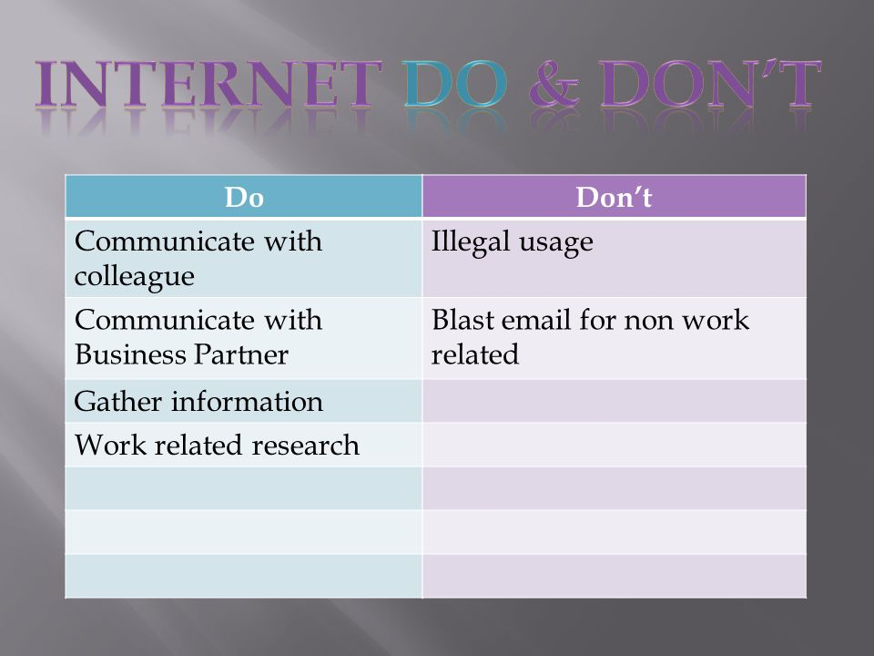 Do Communicate with colleague Communicate with Business Partner Gather information Work related research Don't Illegal usage Blast email for non work related