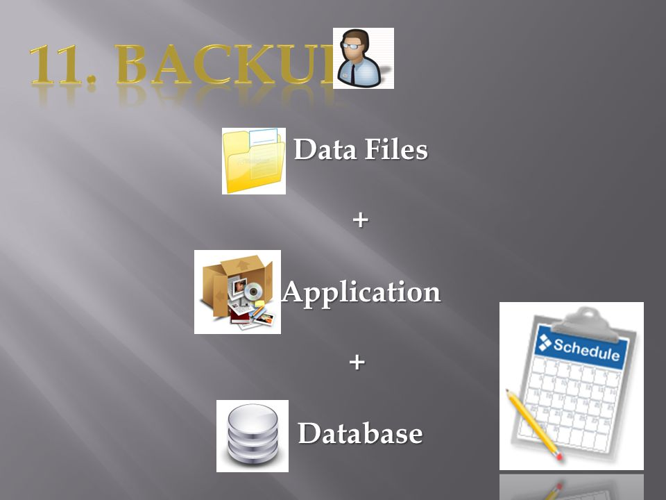 Data Files + Application + Database