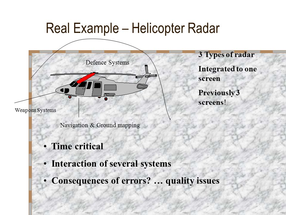 Real Example – Helicopter Radar Weapons Systems Defence Systems Navigation & Ground mapping 3 Types of radar Integrated to one screen Previously 3 scr