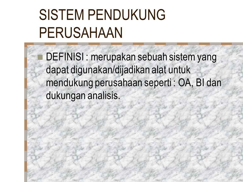 SISTEM PENDUKUNG PERUSAHAAN DEFINISI : merupakan sebuah sistem yang dapat digunakan/dijadikan alat untuk mendukung perusahaan seperti : OA, BI dan dukungan analisis.