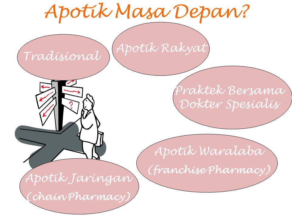 Apotik Masa Depan? Tradisional Praktek Bersama Dokter Spesialis Apotik Jaringan (chain Pharmacy) Apotik Rakyat Apotik Waralaba (franchise Pharmacy)