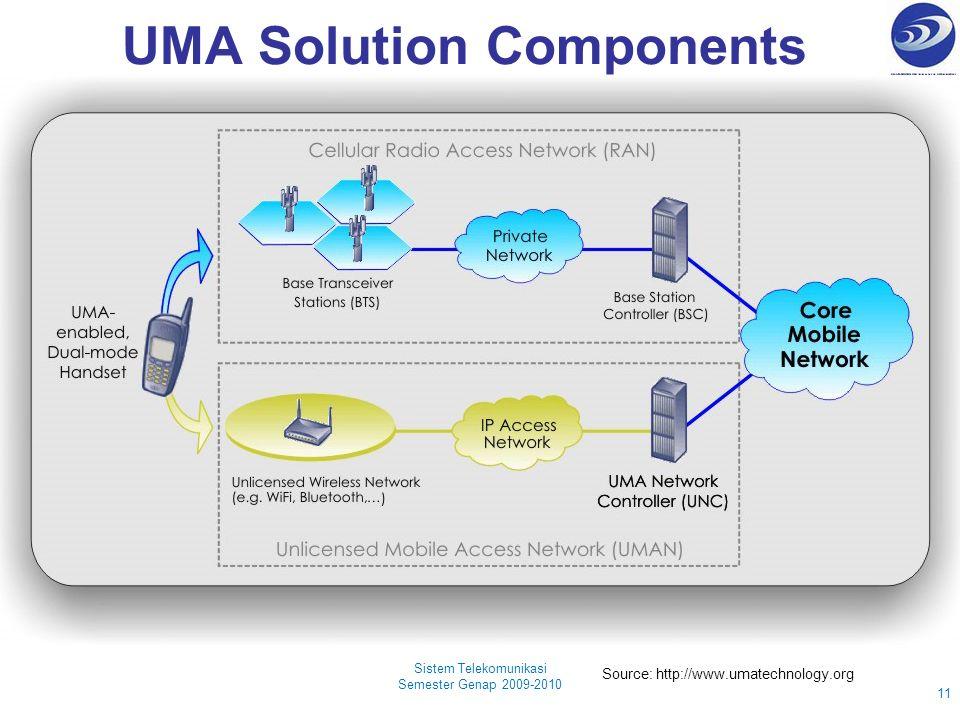 UMA Solution Components Sistem Telekomunikasi Semester Genap 2009-2010 11 Source: http://www.umatechnology.org