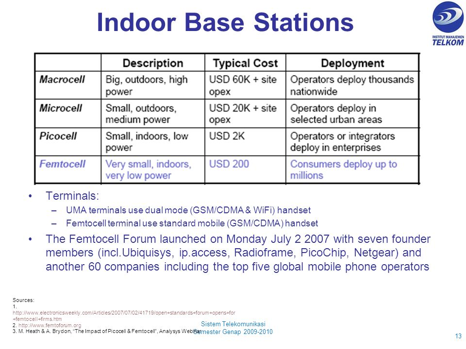 Indoor Base Stations Terminals: –UMA terminals use dual mode (GSM/CDMA & WiFi) handset –Femtocell terminal use standard mobile (GSM/CDMA) handset The Femtocell Forum launched on Monday July 2 2007 with seven founder members (incl.Ubiquisys, ip.access, Radioframe, PicoChip, Netgear) and another 60 companies including the top five global mobile phone operators Sistem Telekomunikasi Semester Genap 2009-2010 13 Sources: 1.
