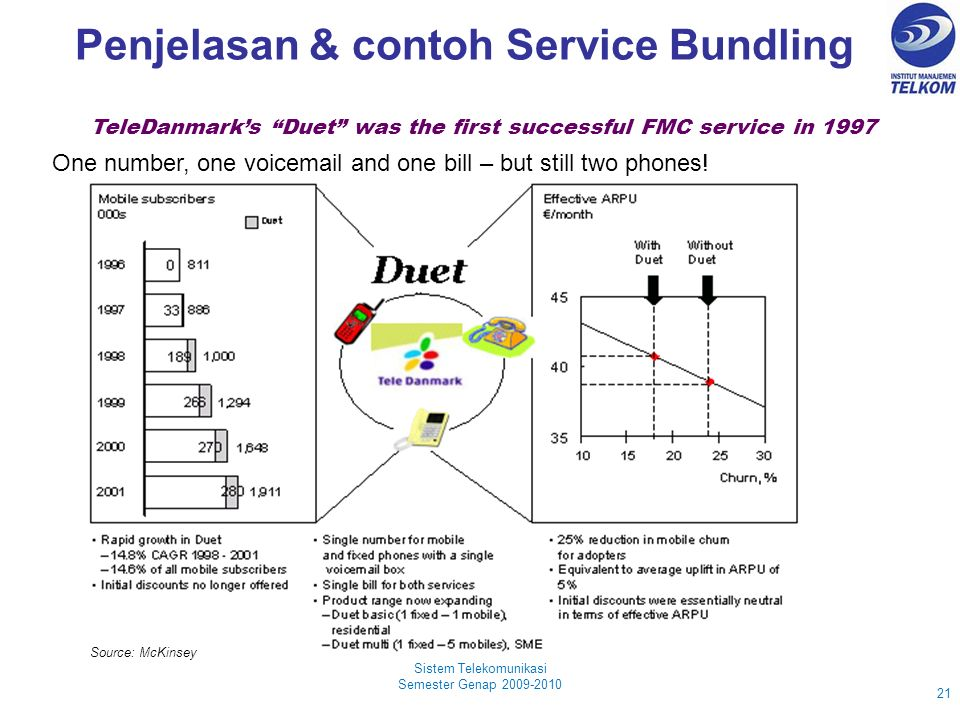 Penjelasan & contoh Service Bundling Sistem Telekomunikasi Semester Genap 2009-2010 21 Source: McKinsey One number, one voicemail and one bill – but still two phones.