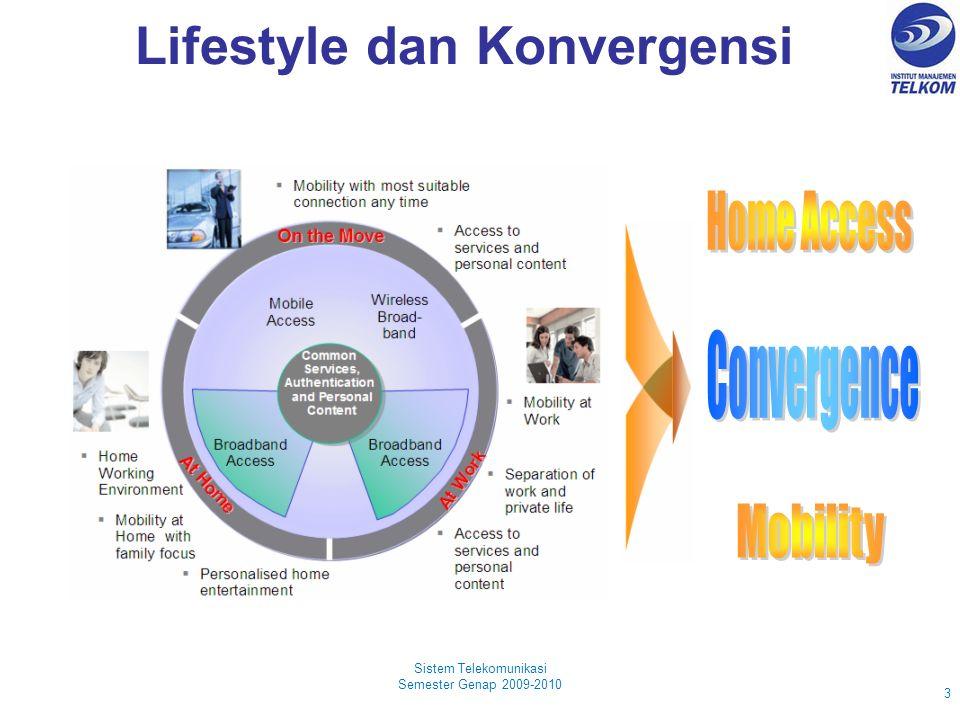 Lifestyle dan Konvergensi Sistem Telekomunikasi Semester Genap 2009-2010 3