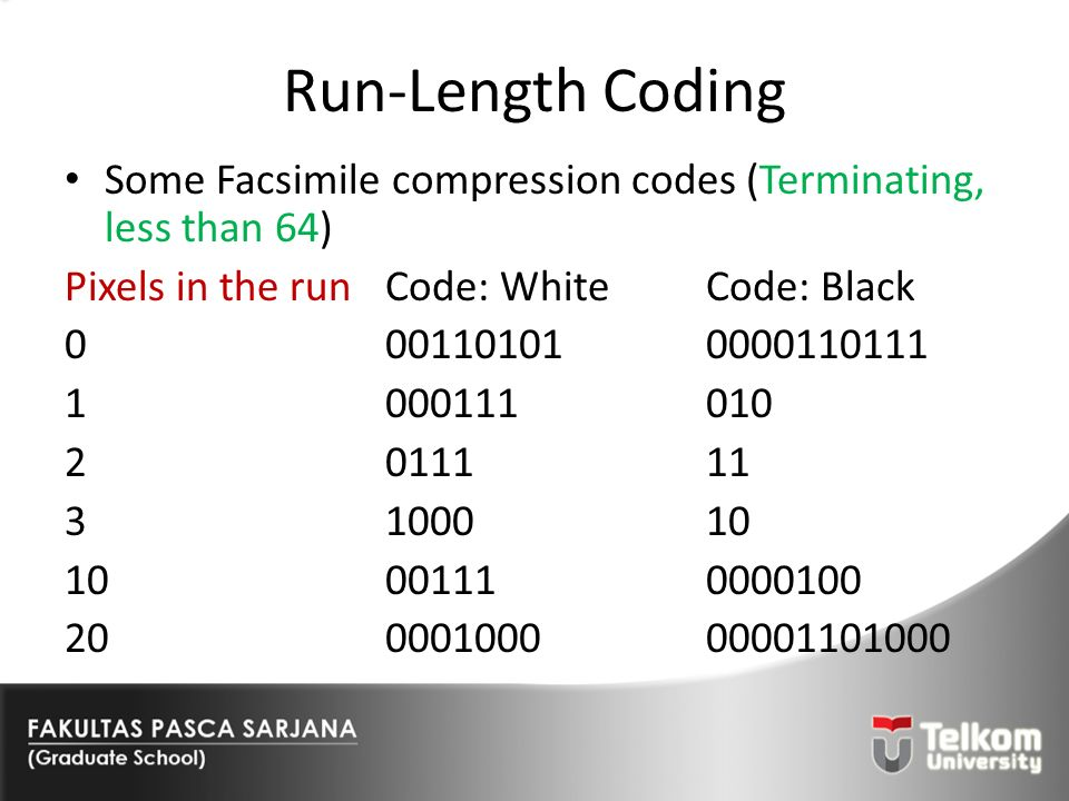 Run-Length Coding Some Facsimile compression codes (Terminating, less than 64) Pixels in the run Code: White Code: Black 0001101010000110111 100011101