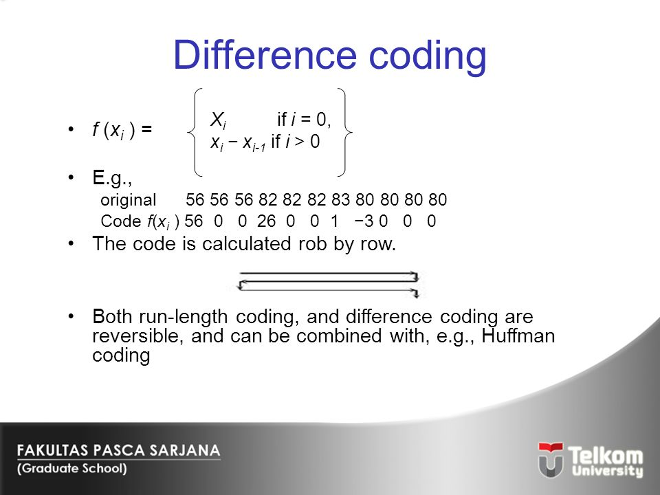 Difference coding f (x i ) = E.g., original 56 56 56 82 82 82 83 80 80 80 80 Code f(x i ) 56 0 0 26 0 0 1 −3 0 0 0 The code is calculated rob by row.