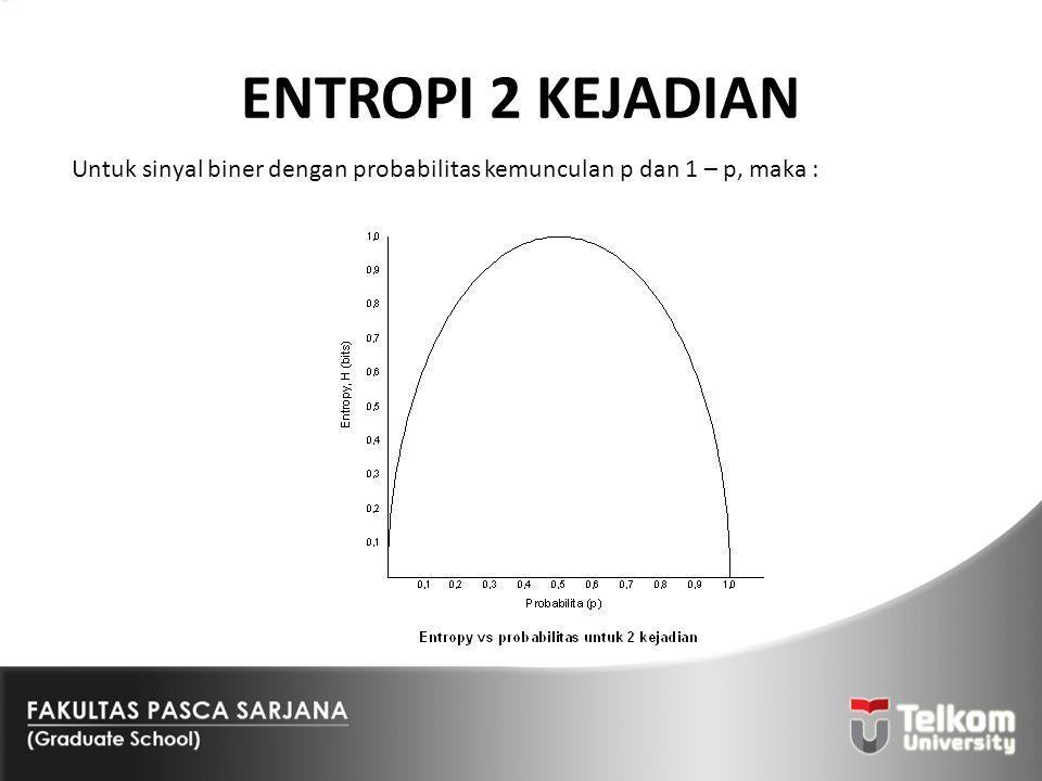 ENTROPI : CONTOH Contoh : Hitung nilai entropi (nilai informasi rata-rata) dalam bit / karakter untuk abjad latin (26) huruf apabila : a.