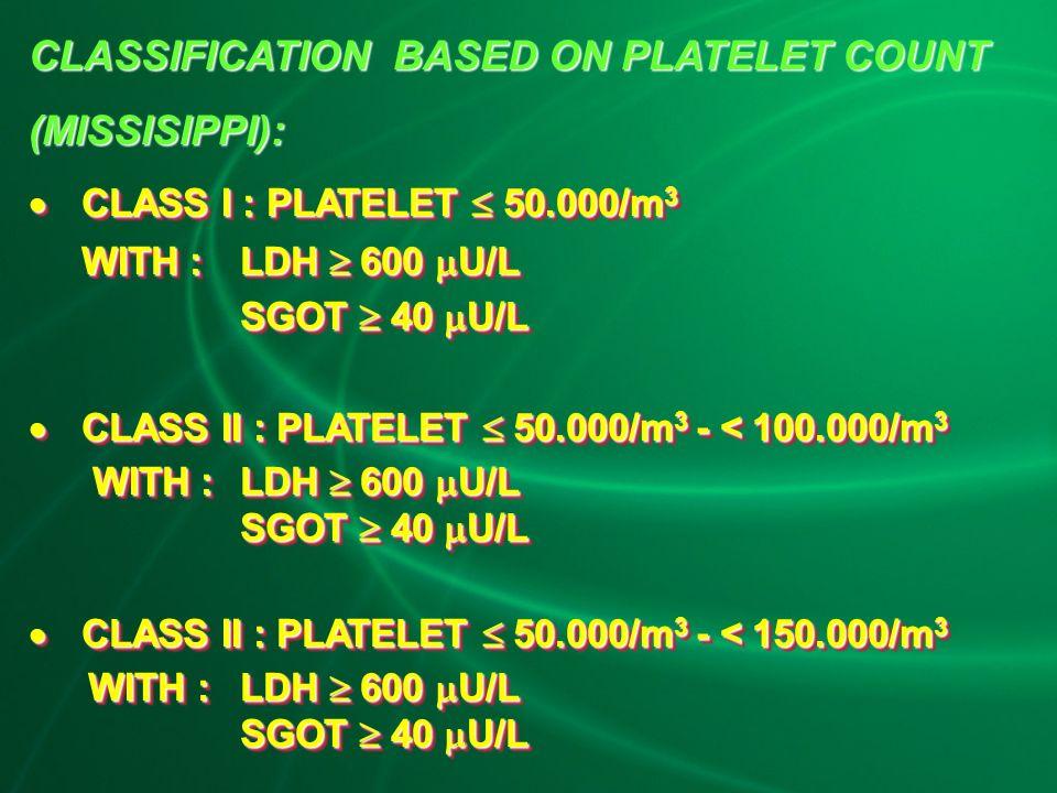 CLASS I : PLATELET  50.000/m 3 WITH : LDH  600  U/L SGOT  40  U/L  CLASS II : PLATELET  50.000/m 3 - < 100.000/m 3 WITH : LDH  600  U/L WITH : LDH  600  U/L SGOT  40  U/L  CLASS II : PLATELET  50.000/m 3 - < 150.000/m 3 WITH : LDH  600  U/L WITH : LDH  600  U/L SGOT  40  U/L  CLASS I : PLATELET  50.000/m 3 WITH : LDH  600  U/L SGOT  40  U/L  CLASS II : PLATELET  50.000/m 3 - < 100.000/m 3 WITH : LDH  600  U/L WITH : LDH  600  U/L SGOT  40  U/L  CLASS II : PLATELET  50.000/m 3 - < 150.000/m 3 WITH : LDH  600  U/L WITH : LDH  600  U/L SGOT  40  U/L CLASSIFICATION BASED ON PLATELET COUNT (MISSISIPPI):