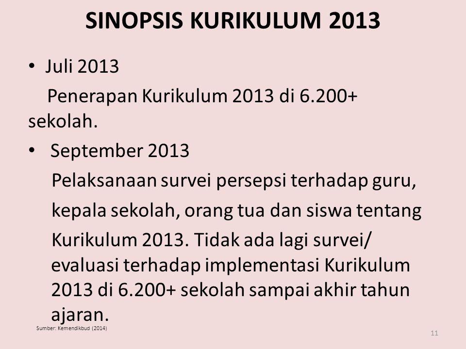 SINOPSIS KURIKULUM 2013 Juli 2013 Penerapan Kurikulum 2013 di 6.200+ sekolah.