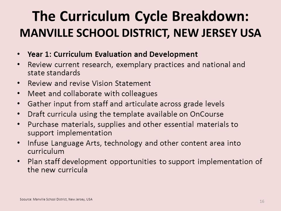 The Curriculum Cycle Breakdown: MANVILLE SCHOOL DISTRICT, NEW JERSEY USA Year 1: Curriculum Evaluation and Development Review current research, exemplary practices and national and state standards Review and revise Vision Statement Meet and collaborate with colleagues Gather input from staff and articulate across grade levels Draft curricula using the template available on OnCourse Purchase materials, supplies and other essential materials to support implementation Infuse Language Arts, technology and other content area into curriculum Plan staff development opportunities to support implementation of the new curricula 16 Soource: Manville School District, New Jersey, USA