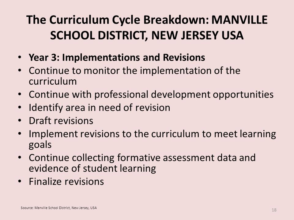 The Curriculum Cycle Breakdown: MANVILLE SCHOOL DISTRICT, NEW JERSEY USA Year 3: Implementations and Revisions Continue to monitor the implementation of the curriculum Continue with professional development opportunities Identify area in need of revision Draft revisions Implement revisions to the curriculum to meet learning goals Continue collecting formative assessment data and evidence of student learning Finalize revisions 18 Soource: Manville School District, New Jersey, USA