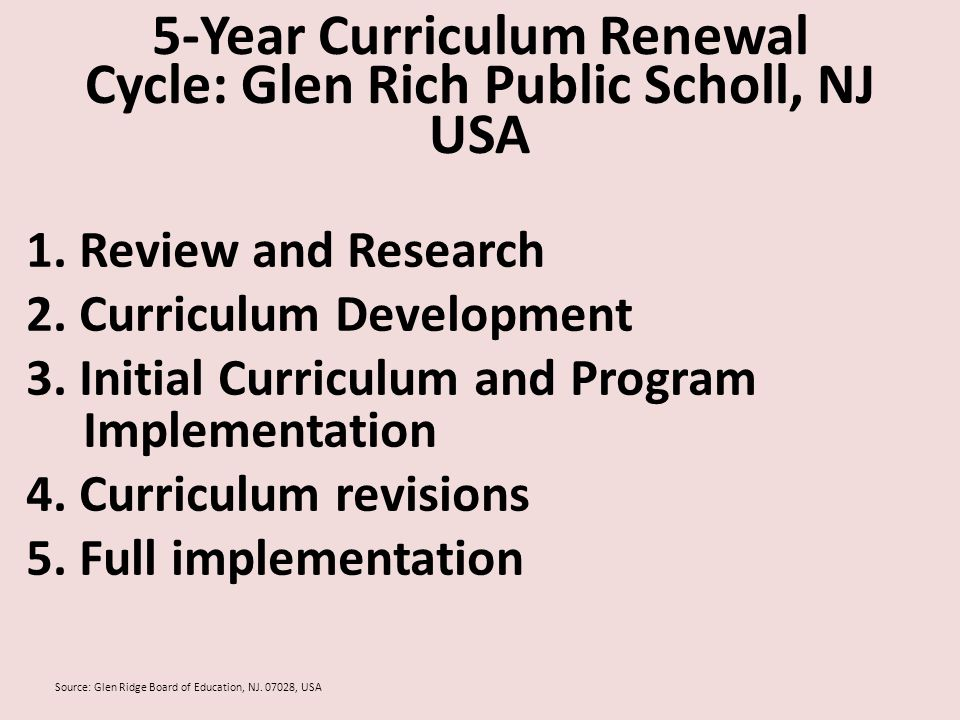 5-Year Curriculum Renewal Cycle: Glen Rich Public Scholl, NJ USA 1. Review and Research 2. Curriculum Development 3. Initial Curriculum and Program Im