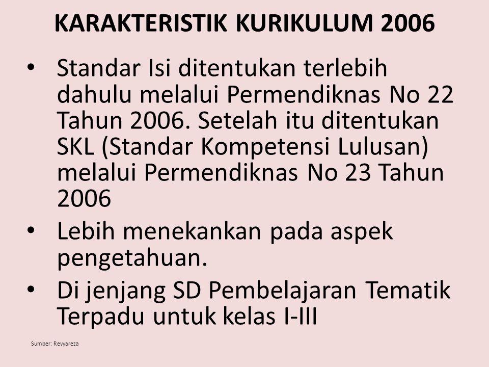 KARAKTERISTIK KURIKULUM 2006 Standar Isi ditentukan terlebih dahulu melalui Permendiknas No 22 Tahun 2006.