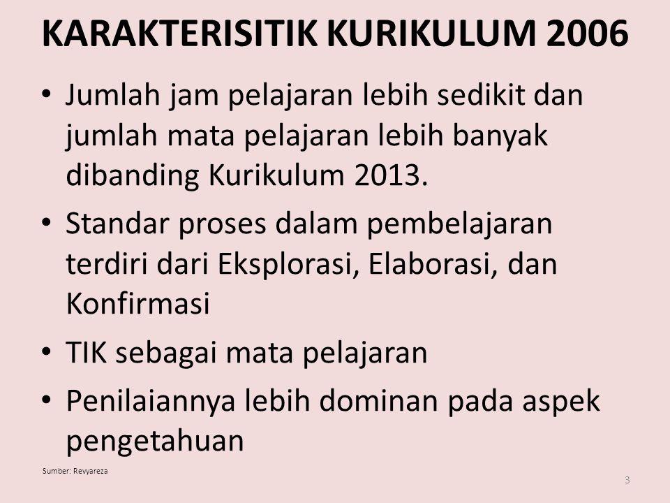 KARAKTERISTIK KURIKULUM 2006 Pramuka bukan ekstrakurikuler wajib; Penjurusan di SMA baru dimulai kelas XI; BK lebih pada menyelesaikan masalah siswa.
