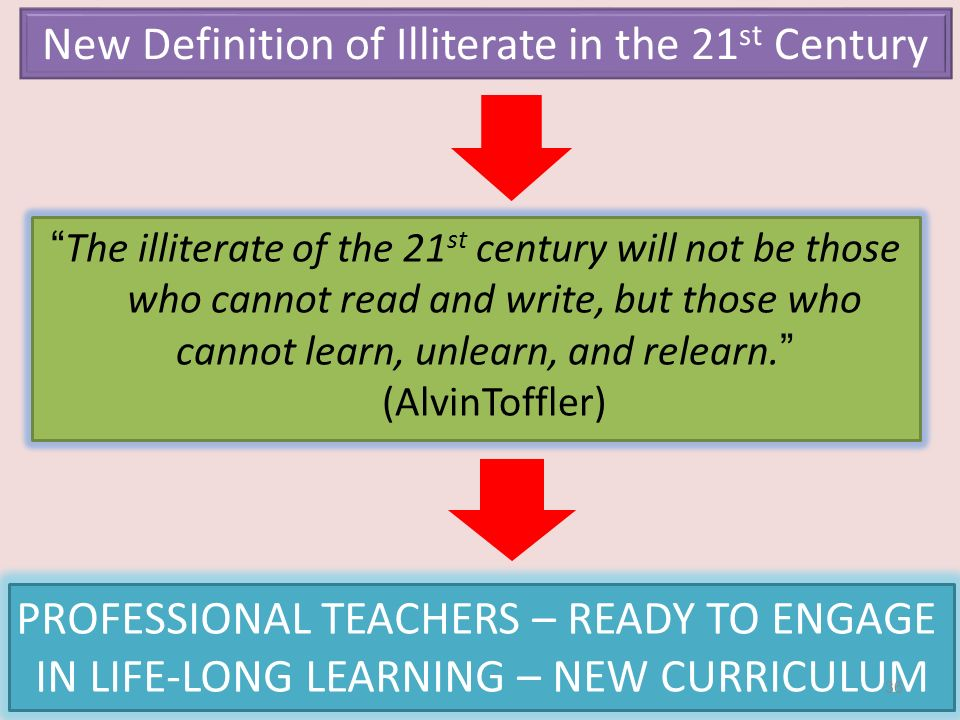 """ The illiterate of the 21 st century will not be those who cannot read and write, but those who cannot learn, unlearn, and relearn. "" (AlvinToffler)"