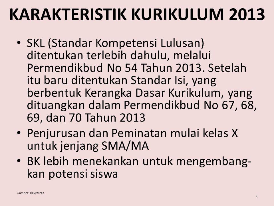 KARAKTERISTIK KURIKULUM 2013 SKL (Standar Kompetensi Lulusan) ditentukan terlebih dahulu, melalui Permendikbud No 54 Tahun 2013.