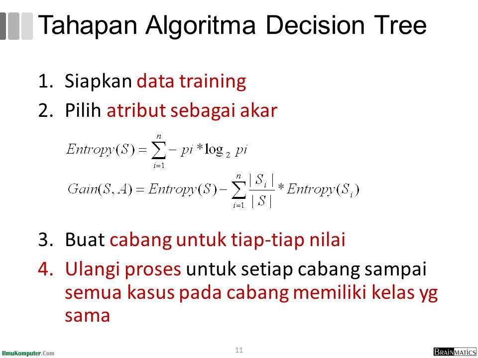 1.Siapkan data training 2.Pilih atribut sebagai akar 3.Buat cabang untuk tiap-tiap nilai 4.Ulangi proses untuk setiap cabang sampai semua kasus pada c
