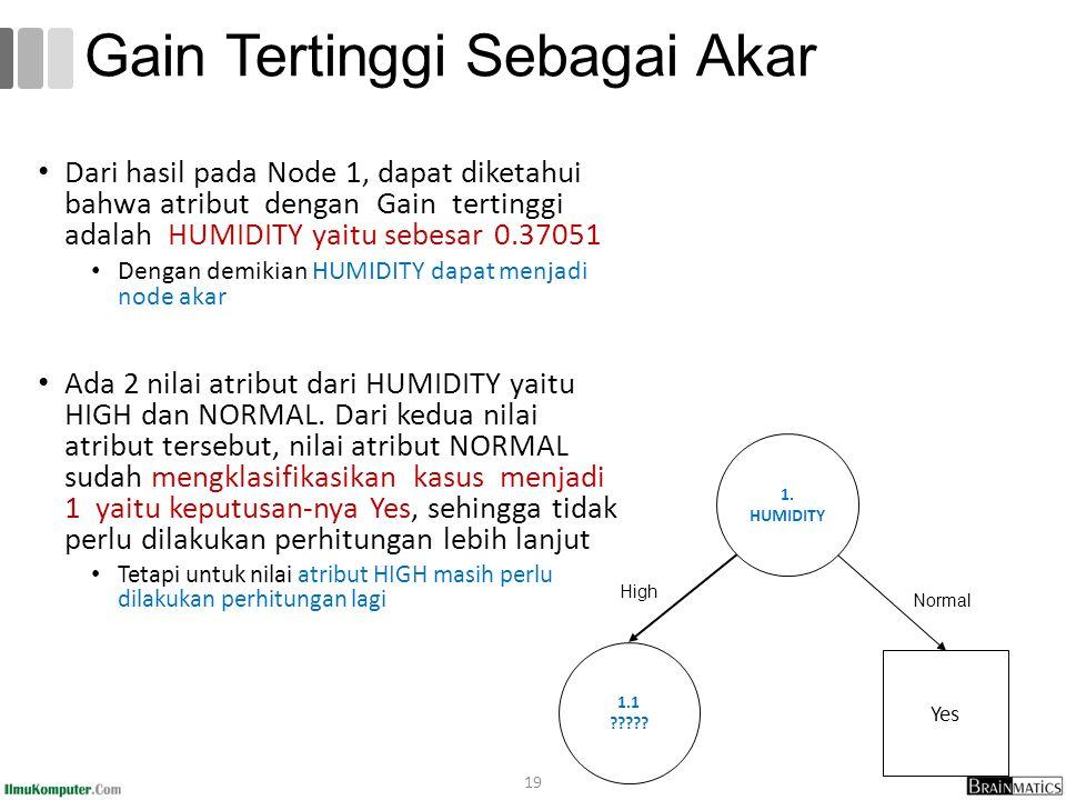 Dari hasil pada Node 1, dapat diketahui bahwa atribut dengan Gain tertinggi adalah HUMIDITY yaitu sebesar 0.37051 Dengan demikian HUMIDITY dapat menja