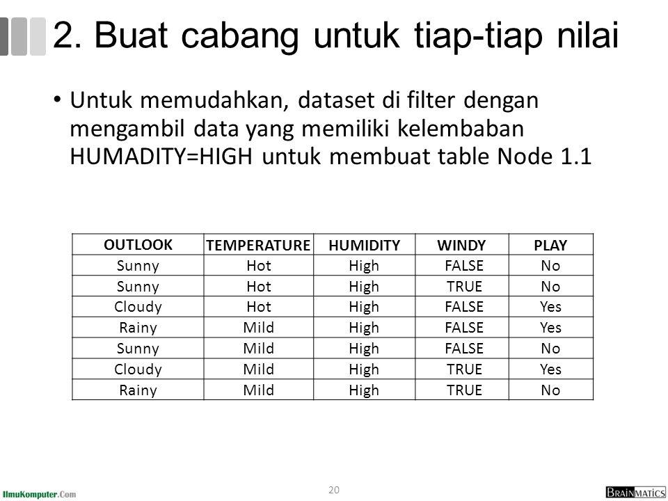 Untuk memudahkan, dataset di filter dengan mengambil data yang memiliki kelembaban HUMADITY=HIGH untuk membuat table Node 1.1 20 2. Buat cabang untuk