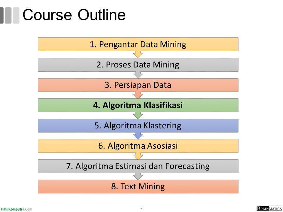8. Text Mining 7. Algoritma Estimasi dan Forecasting 6. Algoritma Asosiasi 5. Algoritma Klastering 4. Algoritma Klasifikasi 3. Persiapan Data 2. Prose