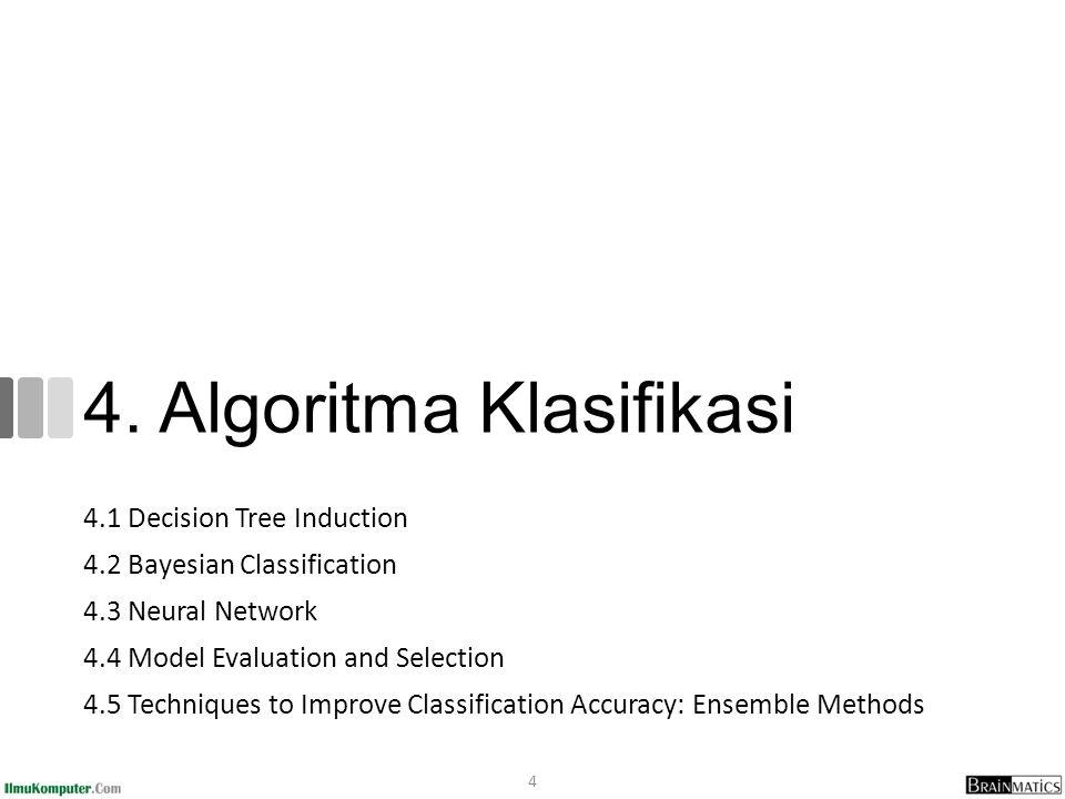 Macam fungsi aktivasi yang dipakai untuk mengaktifkan net diberbagai jenis neural network: 1.Aktivasi linear, Rumus: y = sign(v) = v 2.Aktivasi step, Rumus: 3.Aktivasi sigmoid biner, Rumus: 4.Aktivasi sigmoid bipolar, Rumus: 55 Fungsi Aktivasi