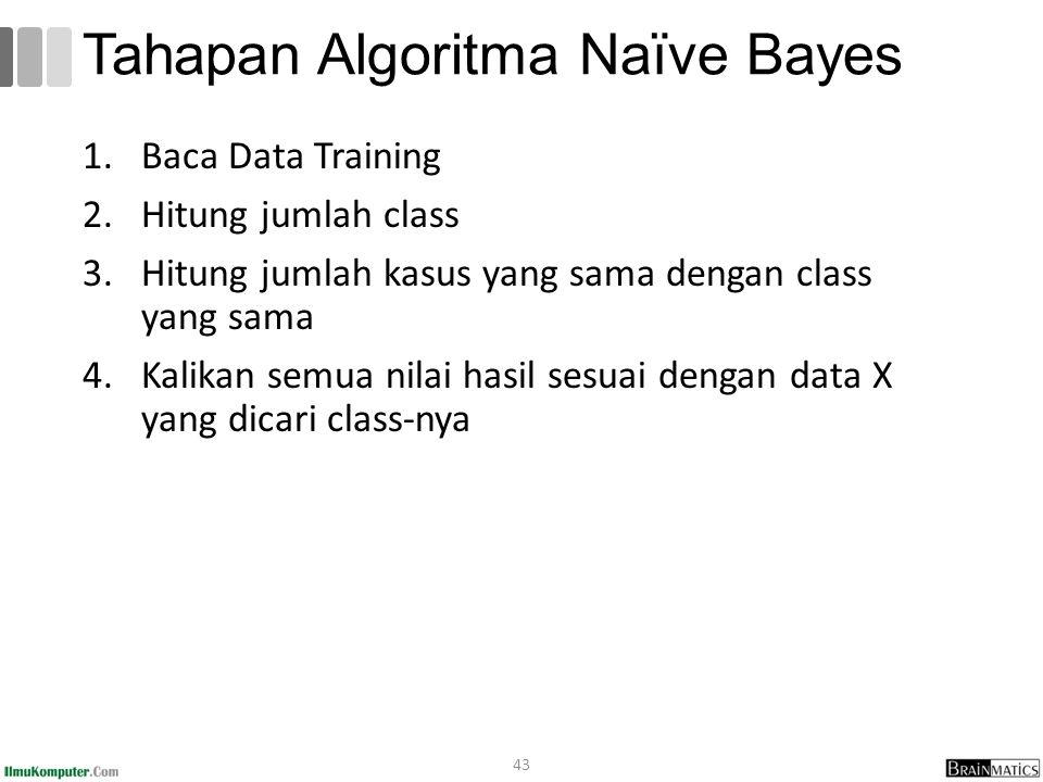 1.Baca Data Training 2.Hitung jumlah class 3.Hitung jumlah kasus yang sama dengan class yang sama 4.Kalikan semua nilai hasil sesuai dengan data X yan