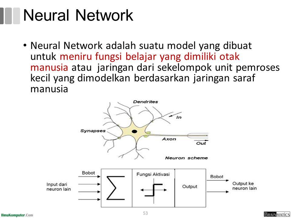 Neural Network adalah suatu model yang dibuat untuk meniru fungsi belajar yang dimiliki otak manusia atau jaringan dari sekelompok unit pemroses kecil