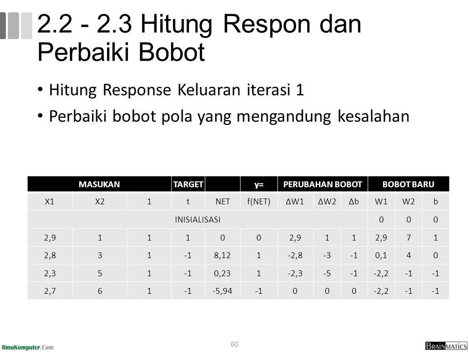 Hitung Response Keluaran iterasi 1 Perbaiki bobot pola yang mengandung kesalahan 60 2.2 - 2.3 Hitung Respon dan Perbaiki Bobot MASUKANTARGET y=PERUBAH