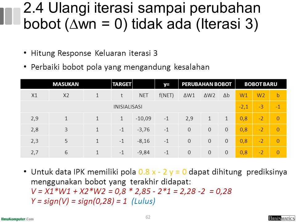 Hitung Response Keluaran iterasi 3 Perbaiki bobot pola yang mengandung kesalahan Untuk data IPK memiliki pola 0.8 x - 2 y = 0 dapat dihitung prediksin
