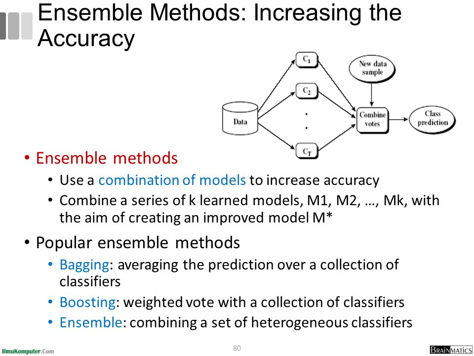 Ensemble methods Use a combination of models to increase accuracy Combine a series of k learned models, M1, M2, …, Mk, with the aim of creating an improved model M* Popular ensemble methods Bagging: averaging the prediction over a collection of classifiers Boosting: weighted vote with a collection of classifiers Ensemble: combining a set of heterogeneous classifiers 80 Ensemble Methods: Increasing the Accuracy