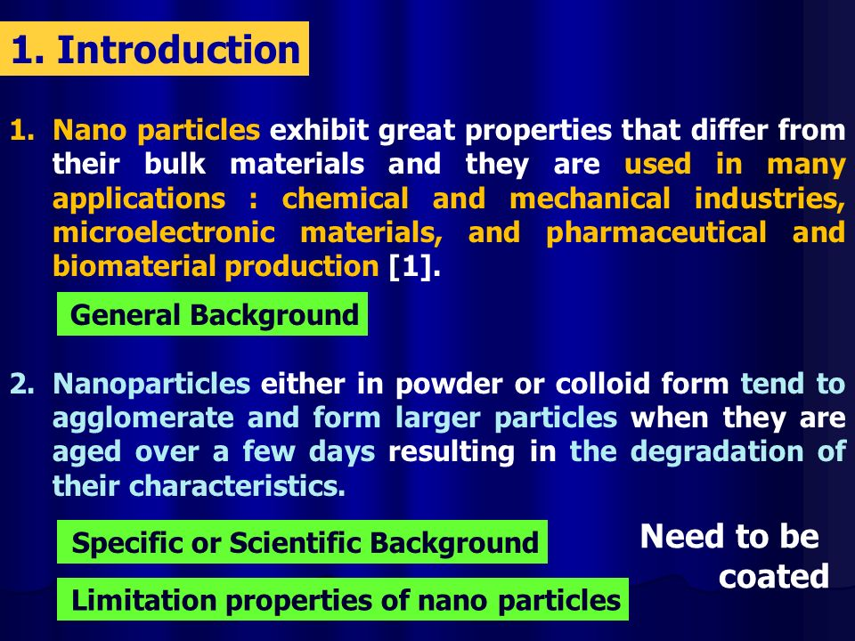 1.Nano particles exhibit great properties that differ from their bulk materials and they are used in many applications : chemical and mechanical industries, microelectronic materials, and pharmaceutical and biomaterial production [1].
