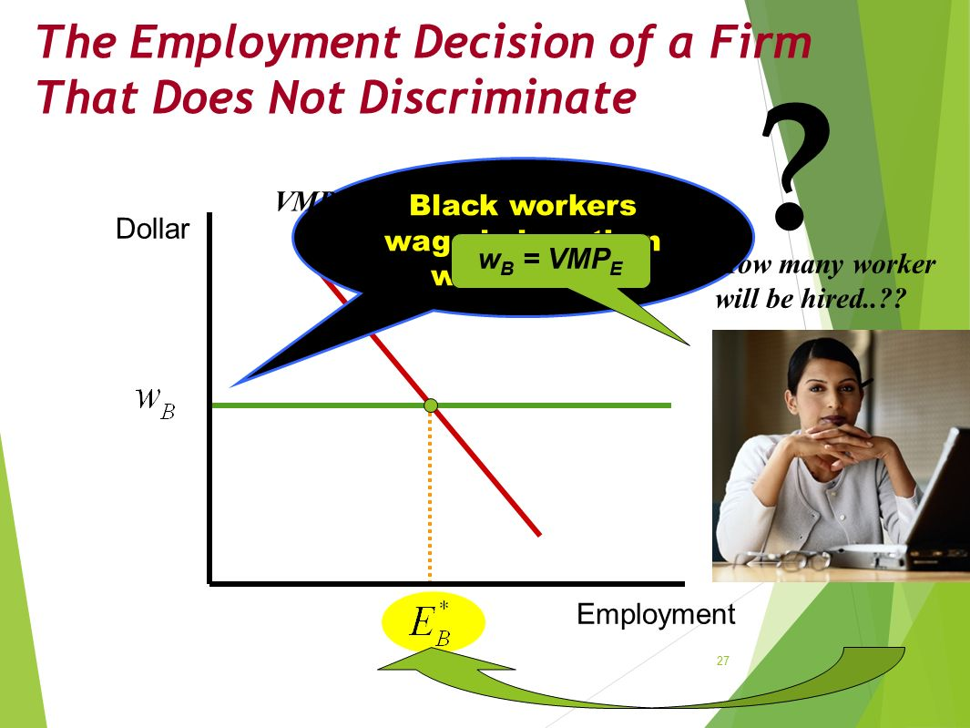 The Employment Decision of a Firm That Does Not Discriminate 27 Dollar Employment Black workers wage is less than white wage How many worker will be hired..?.