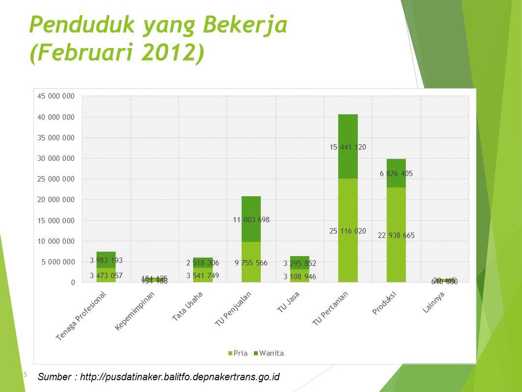 Penduduk yang Bekerja (Februari 2012) 5 Sumber : http://pusdatinaker.balitfo.depnakertrans.go.id