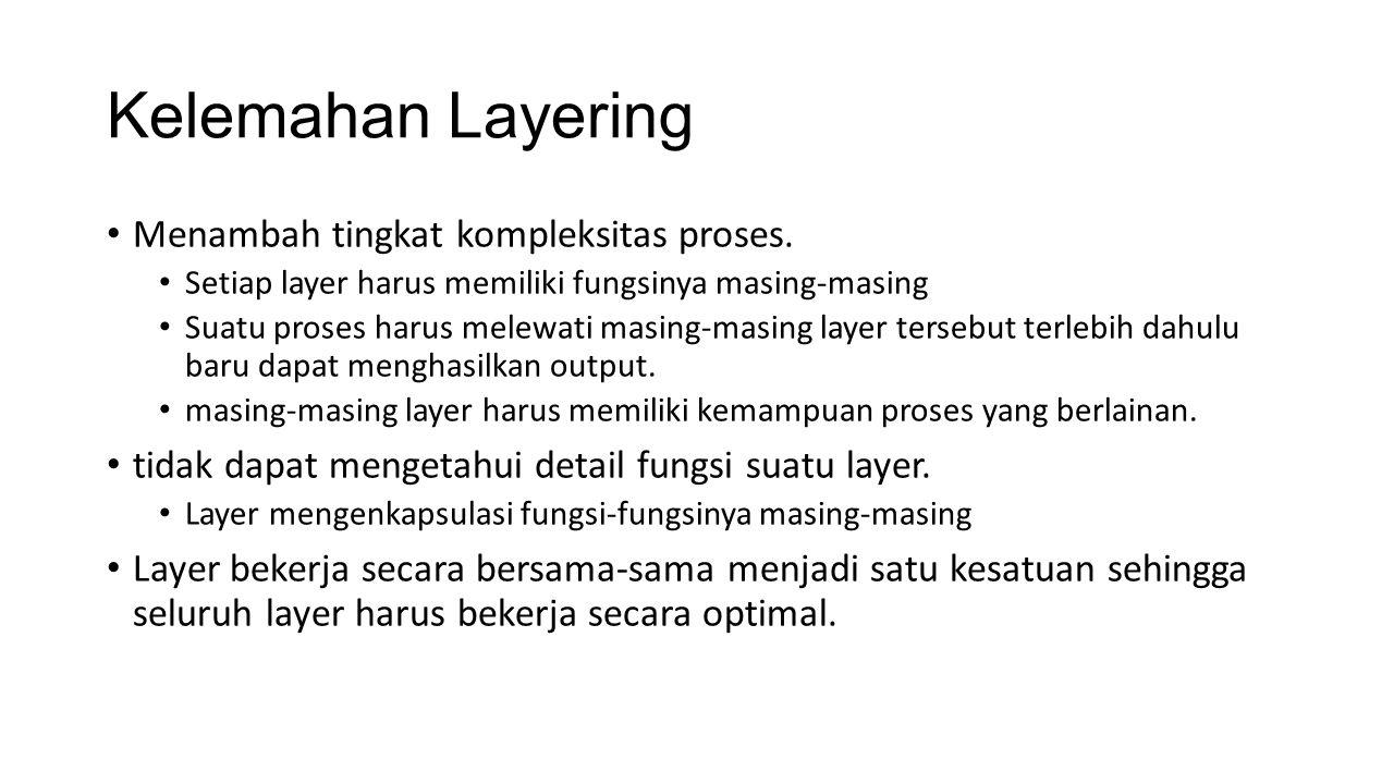 Kelemahan Layering Menambah tingkat kompleksitas proses.