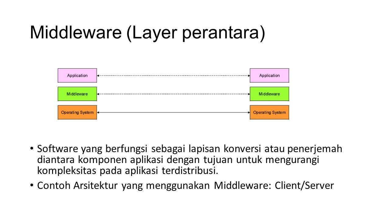 Middleware (Layer perantara) Software yang berfungsi sebagai lapisan konversi atau penerjemah diantara komponen aplikasi dengan tujuan untuk mengurangi kompleksitas pada aplikasi terdistribusi.