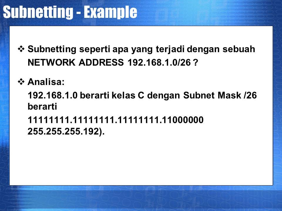 Subnetting - Example  Subnetting seperti apa yang terjadi dengan sebuah NETWORK ADDRESS 192.168.1.0/26 .