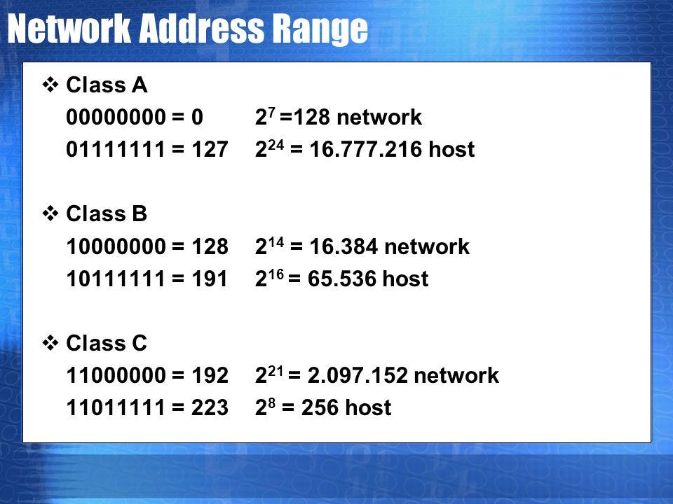Network Address Range  Class A 00000000 = 0 2 7 =128 network 01111111 = 127 2 24 = 16.777.216 host  Class B 10000000 = 128 2 14 = 16.384 network 10111111 = 191 2 16 = 65.536 host  Class C 11000000 = 192 2 21 = 2.097.152 network 11011111 = 223 2 8 = 256 host