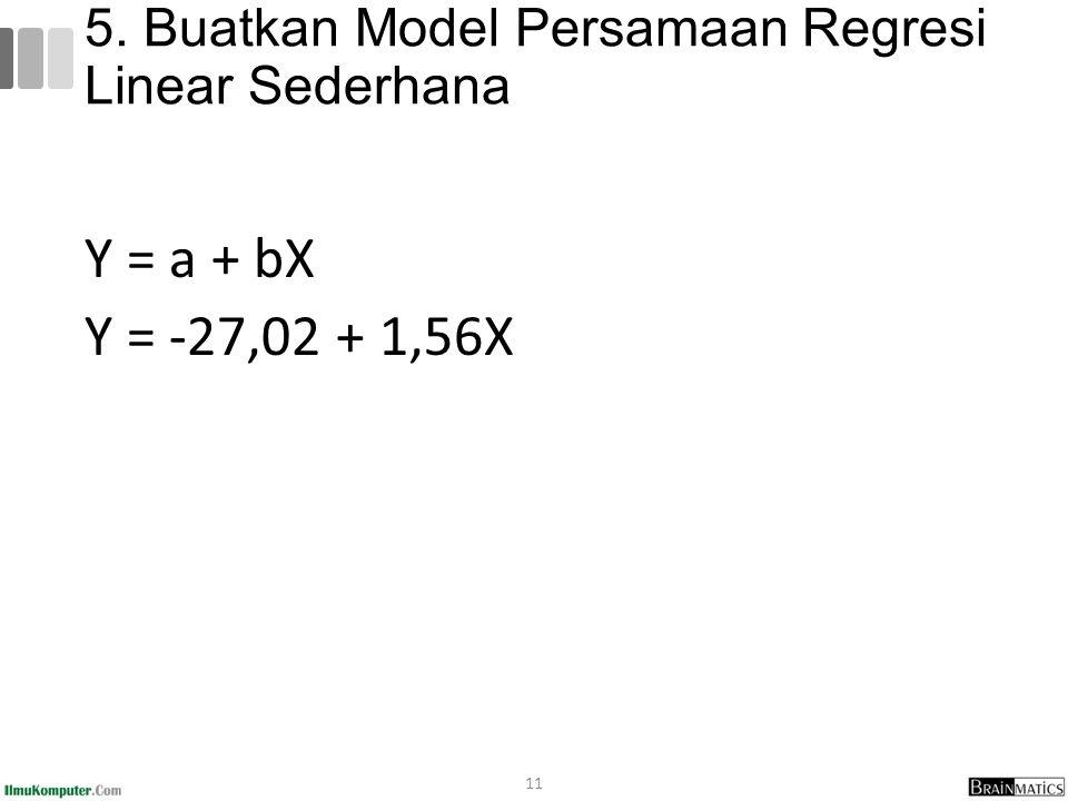 Y = a + bX Y = -27,02 + 1,56X 11 5. Buatkan Model Persamaan Regresi Linear Sederhana