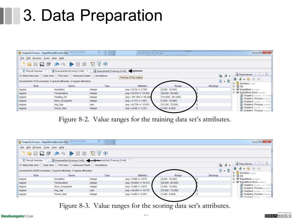 20 3. Data Preparation
