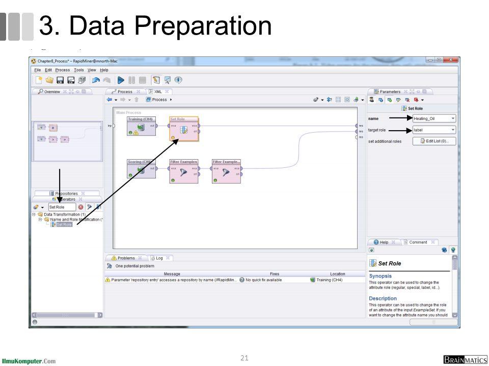 21 3. Data Preparation