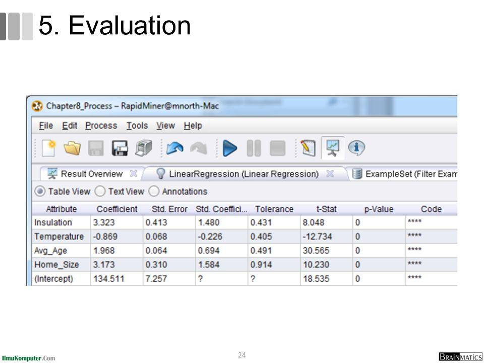 24 5. Evaluation