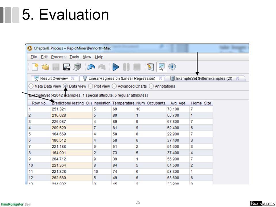 25 5. Evaluation