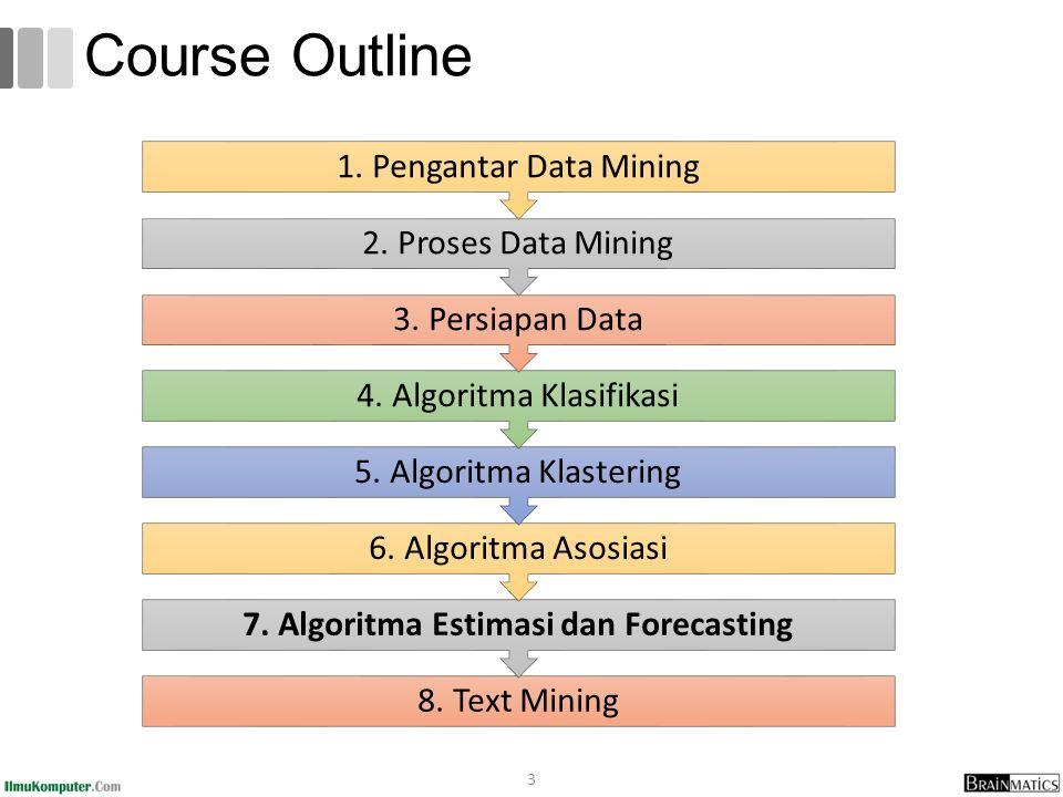 8. Text Mining 7. Algoritma Estimasi dan Forecasting 6.