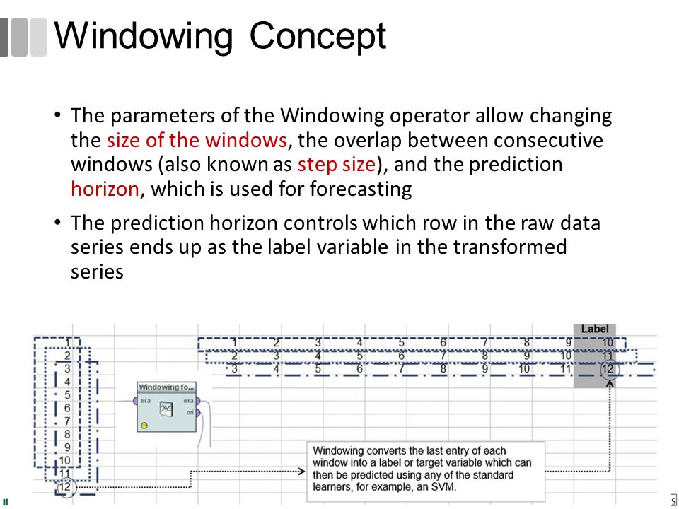 The parameters of the Windowing operator allow changing the size of the windows, the overlap between consecutive windows (also known as step size), and the prediction horizon, which is used for forecasting The prediction horizon controls which row in the raw data series ends up as the label variable in the transformed series 37 Windowing Concept