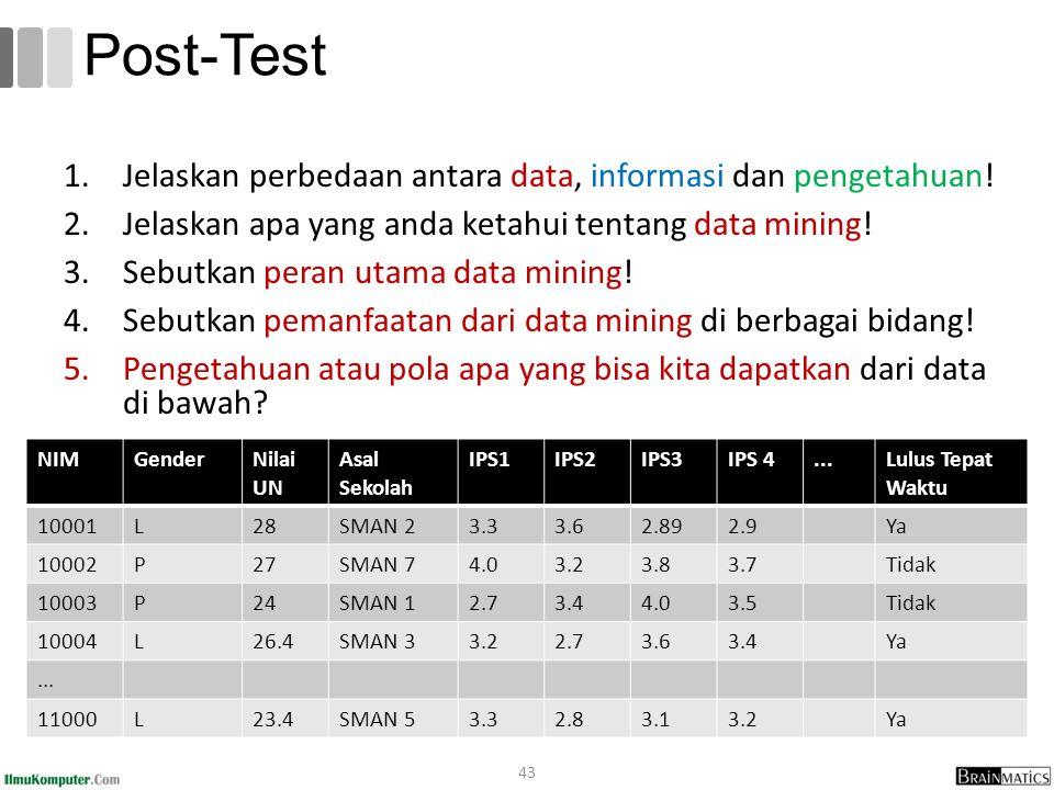 1.Jelaskan perbedaan antara data, informasi dan pengetahuan.