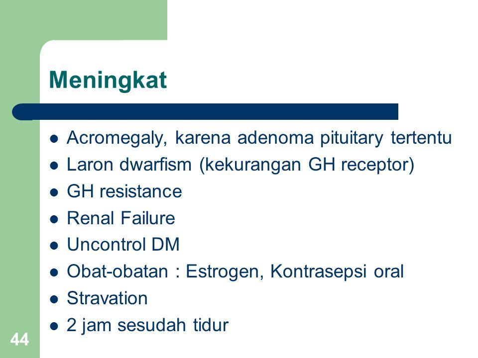 44 Meningkat Acromegaly, karena adenoma pituitary tertentu Laron dwarfism (kekurangan GH receptor) GH resistance Renal Failure Uncontrol DM Obat-obatan : Estrogen, Kontrasepsi oral Stravation 2 jam sesudah tidur
