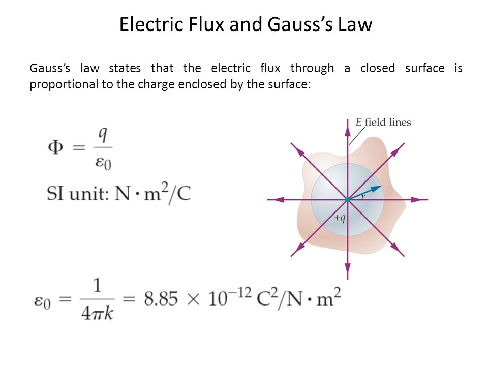 Electric Flux and Gauss's Law Gauss's law states that the electric flux through a closed surface is proportional to the charge enclosed by the surface:
