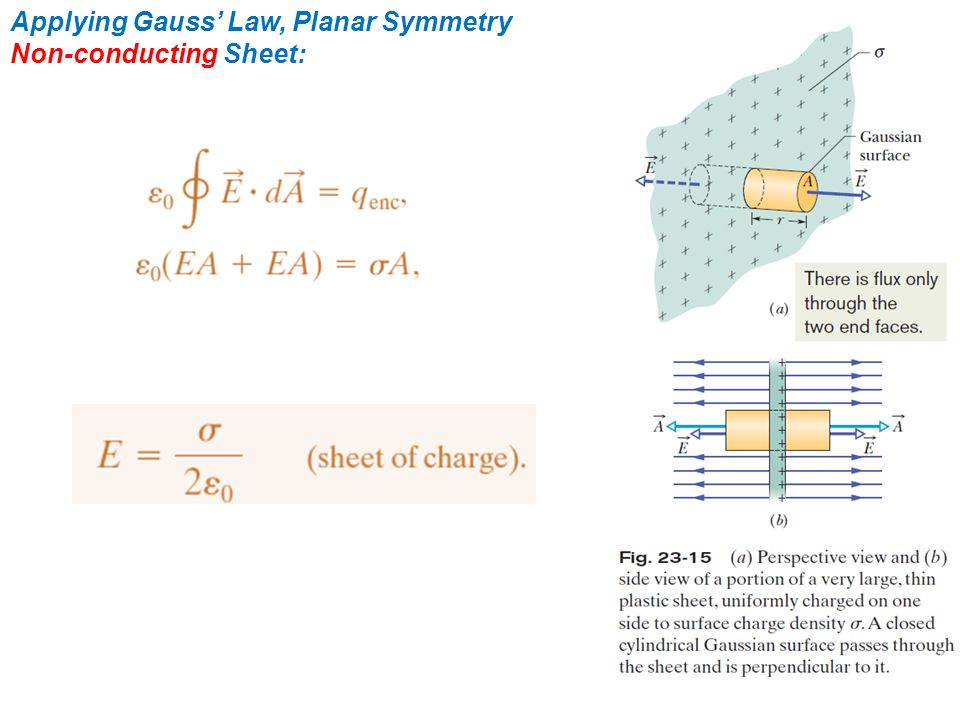 Applying Gauss' Law, Planar Symmetry Non-conducting Sheet: