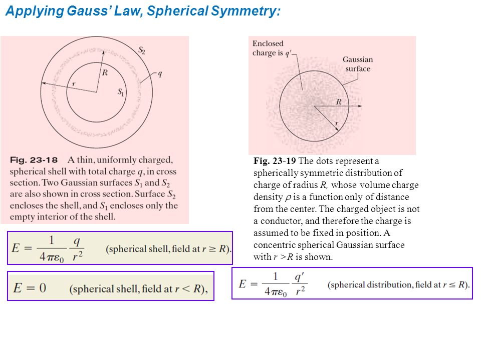 Applying Gauss' Law, Spherical Symmetry: Fig.